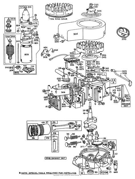 Briggs Stratton Lawn Mower Diagram