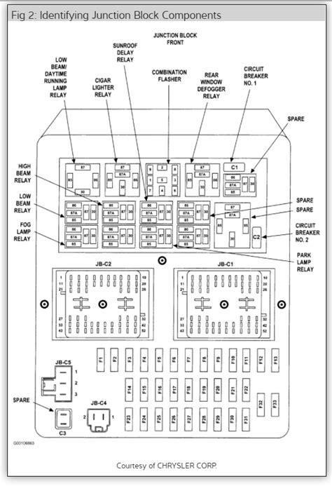 2001 jeep grand radiator fan wiring diagram