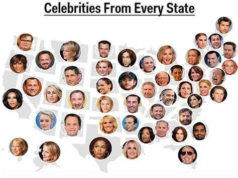 famous people that live in florida most famous celebrities from each state business insider