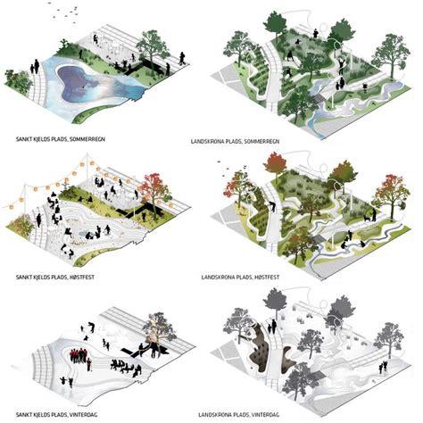 Landscape Planning Definition Best 25 Landscape Diagram Ideas On