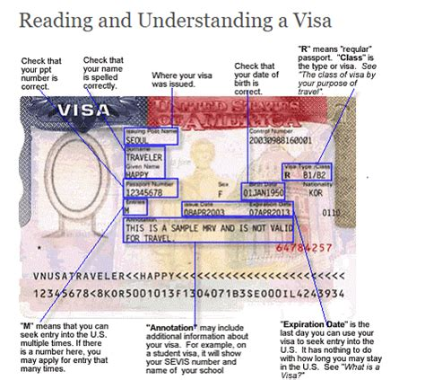 what is section 214 b for us visa u s visa application nigeria what s a u s visa
