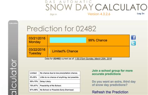 snow day calculator snow day calculator says wellesley is almost surely in for