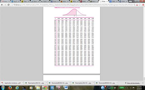 a use excel to recreate table a 2 in your textbook
