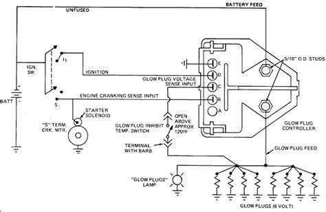 6 2 diesel wiring diagram chevy 6 2 sel wiring diagram get free image about wiring