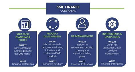 successful business is reliant on certain conditions you not sme finance