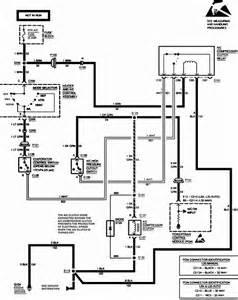 94 s10 engine wiring diagram get free image about wiring diagram