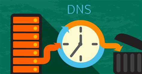 dns security defending  domain  system