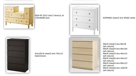 Furniture Recall by Canada Issues Safety Recall For Wide Range Of Chests