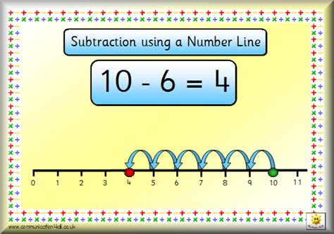 printable number line wall display blank number line clip art 43