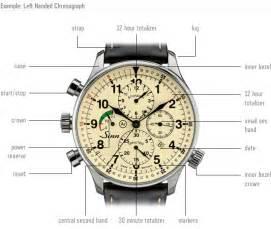 timekeeping how to buy your 1 000 gear patrol