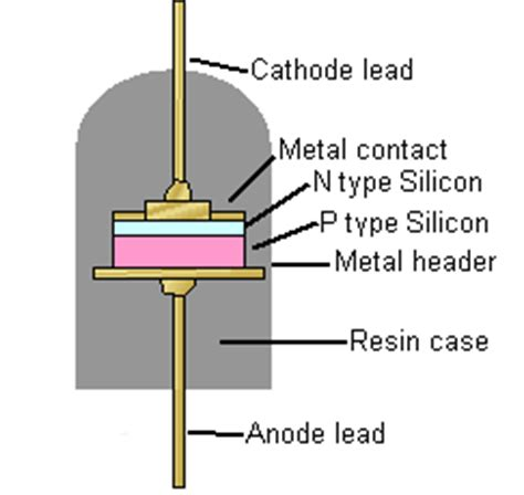 silicon diode thermal voltage silicon diode thermal voltage 28 images why silicon is preferred germanium for diode