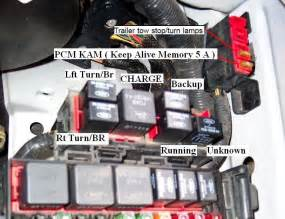 turn signal trailer wiring problem page 2 ford truck