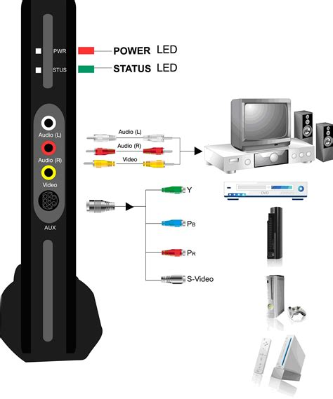 hdbox300 box for ps2 ps3 xbox xbox 360 wii and