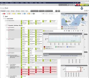 prtg report templates 柏際公司 軟體代理的專家 prtg network monitor