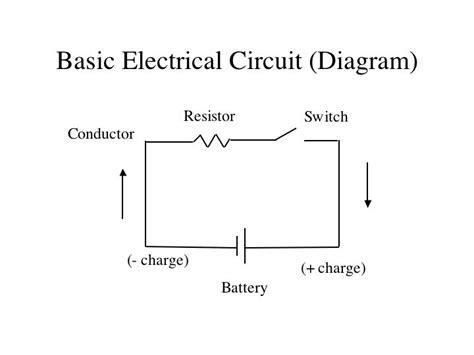 electrical circuit diagrams basics circuit and