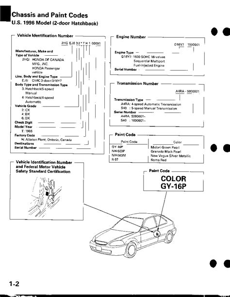 free auto repair manuals 2010 honda civic security system service manual chilton car manuals free download 1992 honda accord security system service
