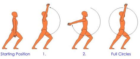 swing your arms stiff neck or shoulderс how to cure and how to ease the