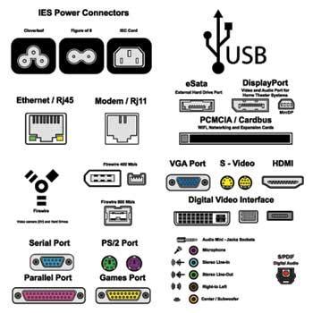 porte pc computer ports