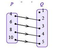 makalah fungsi pemetaan belajar matematika