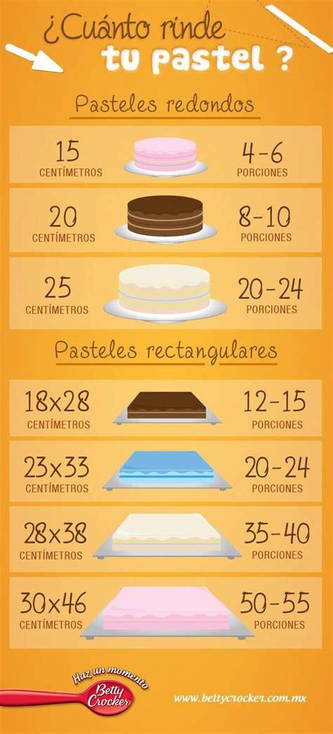 medidas de pasteles 27 best images about tabla raciones de pasteles on