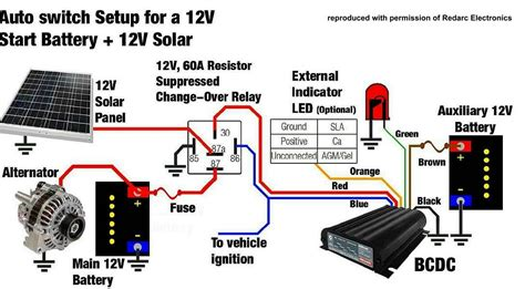 solar battery wiring diagrams wiring diagram with