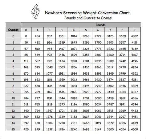weight conversion chart 9 sle weight conversion charts sle templates