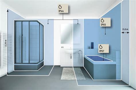 indice de protection pour spot encastrable salle de bains