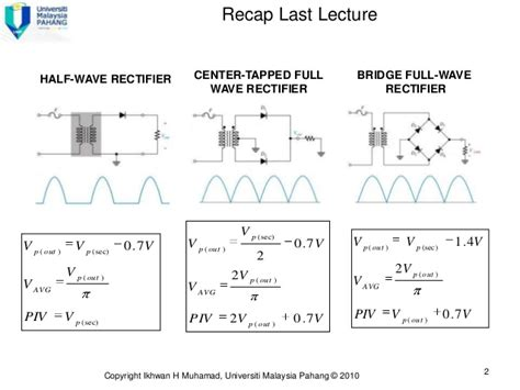 diode bridge rectifier equations lecture 4 ver2 diode app