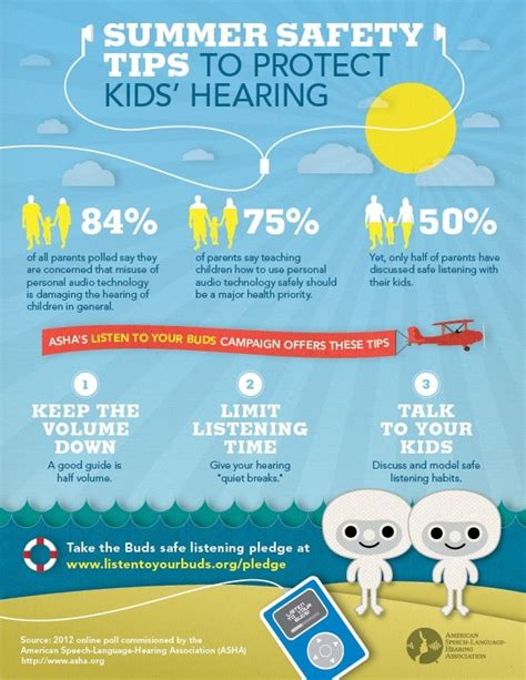 7 Loss Tips For Summer by Summer Safety Tips Hearing Loss Treatment Intervention