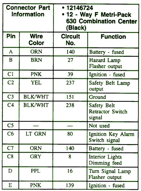 98 chevy s10 fuse box diagram wiring diagrams wiring