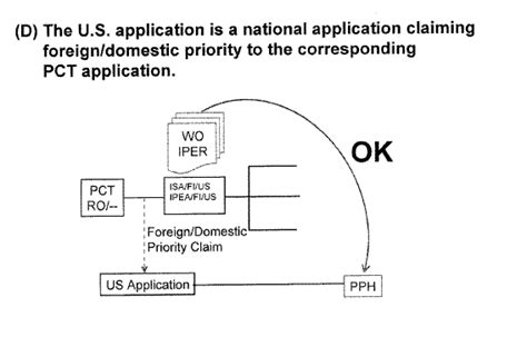 design application priority to provisional patent and trademark office notices
