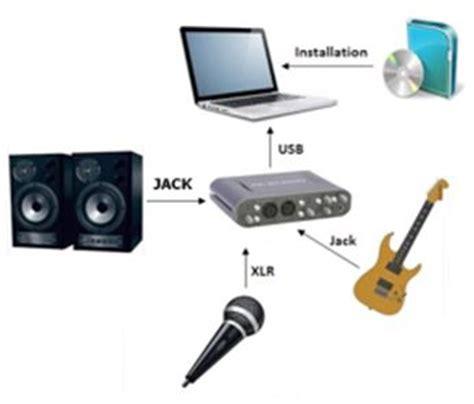 bureau home studio pas cher les 3 configurations types de home studio
