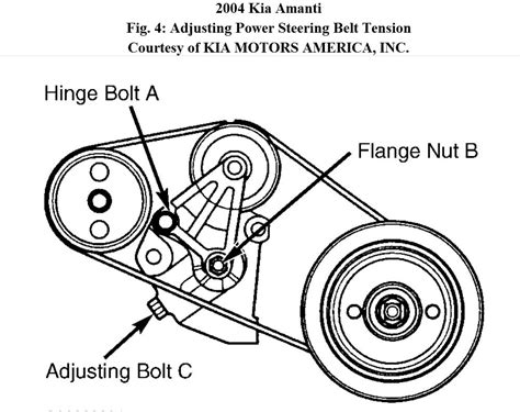 2006 kia spectra belt diagram 2005 kia amanti belt diagram wiring diagram with description