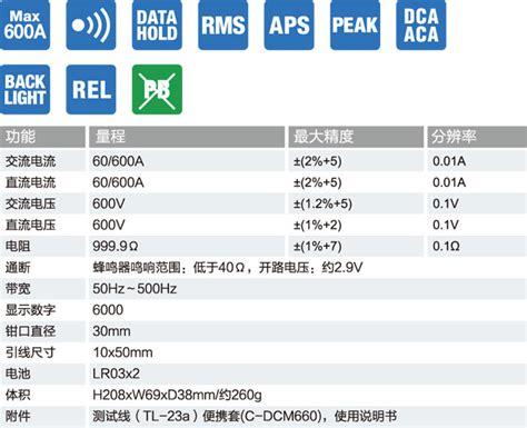 Sanwa Cl Meters Dcm600dr 日本三和 dcm600dr交直流钳形表 常用仪表 电子仪表 钳形表 产品库 中国化工仪器网
