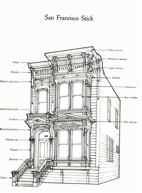 victorian home design elements elements of victorian style homes home design and style