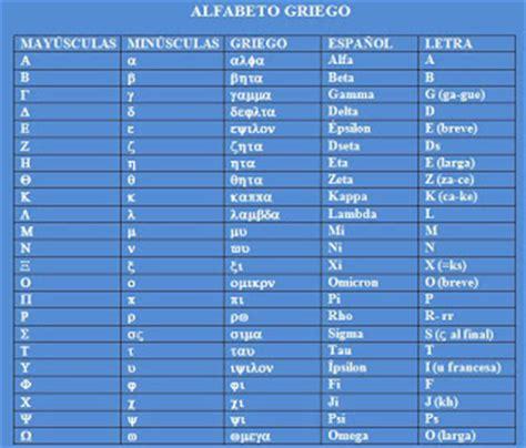 cadenas significado griego literaturauniversaltirsodemolina tema 1 segunda parte
