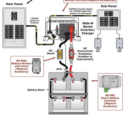 mortorhome wiring diagram with inverters wiring diagram