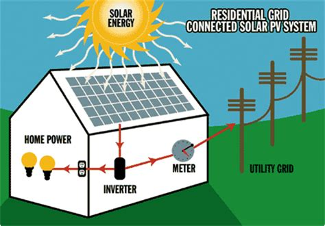 solar energy systems wiring diagram exles wiring diagram