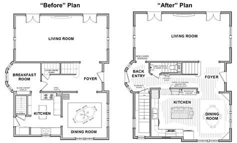kosher kitchen floor plan 100 kosher kitchen floor plan reconfiguring the kitchen chris 4 insightful