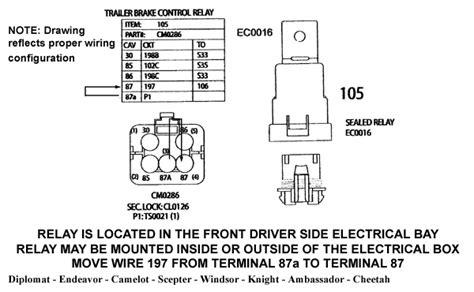 monaco rv wiring diagrams electrical wiring diagram coach rv 34 wiring diagram images wiring diagrams