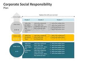 Csr Plan Template corporate social responsibility ppt template