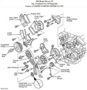 which honda odyssey has timing belt autos post