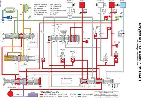 Single Cylinder T Engine Autocar Toyota Forklift Wiring Diagram Pdf Circuit Diagram Free
