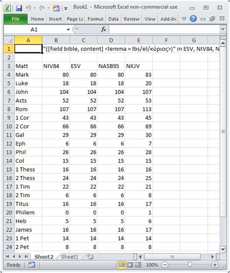 Excel Spreadsheet To Graph by Graph Bible Search Results