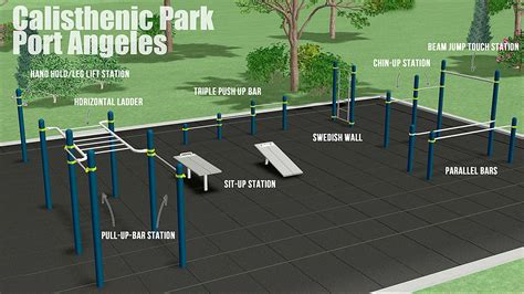 calisthenics park in the works in port angeles peninsula