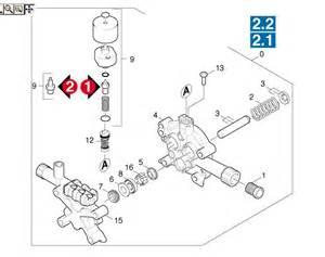 Honda Pressure Washer Parts Diagram Pressure Washer Diagram Pressure Washer Diagram