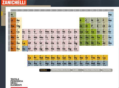 tavola periodica degli elementi da stare zanichelli la lim e i nativi digitali la tavola periodica di zanichelli