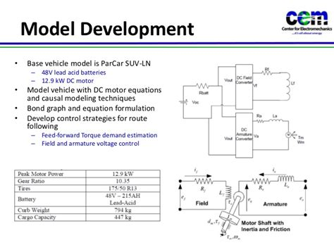 dc motor equations electric vehicle modeling utilizing dc motor equations