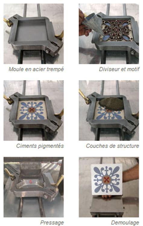 Comment On Fabrique Le Ciment by D 233 Co Pratique Les Carreaux De Ciment Partie I