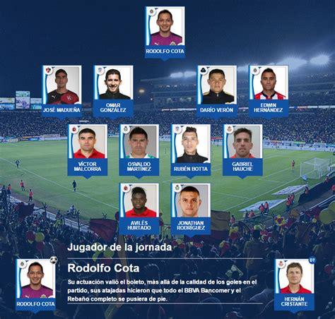 Calendario Liga Mx Clausura Jornada 17 Liga Mx Jornada 11 Clausura 2017 Arbitros Designados Para